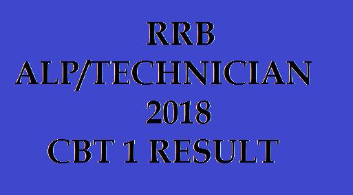 RRB ALP TECHNICIAN 2018 CBT1 RESULT